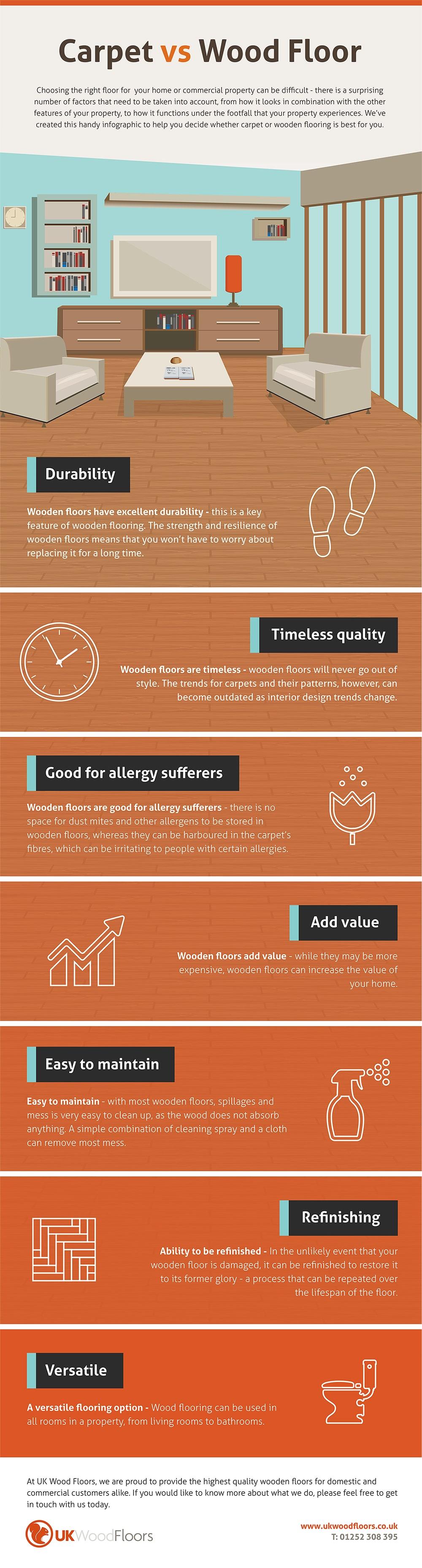 Carpet vs Wood Floors – Infographic!